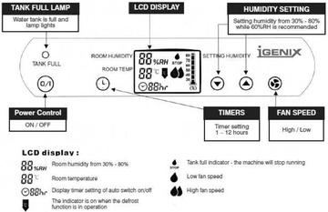 Igenix 20L IG9800 Manual