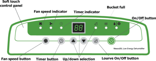 Meaco 20L Low Energy Control Panel